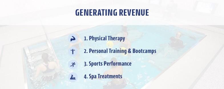 Aquatic Therapy Revenue Sources