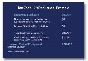 Tax Code 179 HydroWorx example