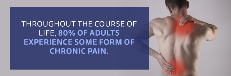 Graphic of male back with the text over the course of their life up to 80% of adults will experience some form of chronic pain
