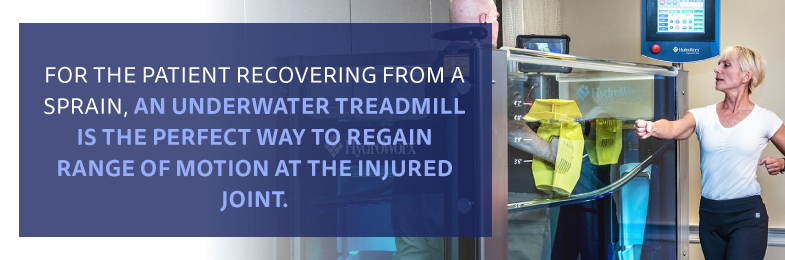 Patients recovering from sprains can regain range of motion with an underwater treadmill