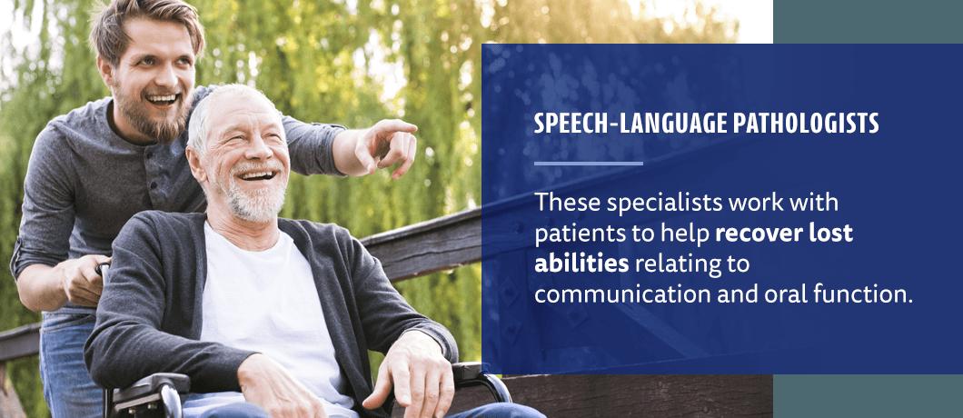 speech-language pathology for stroke patietnts